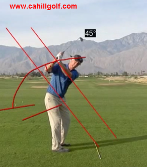 golf swing instruction video youtube